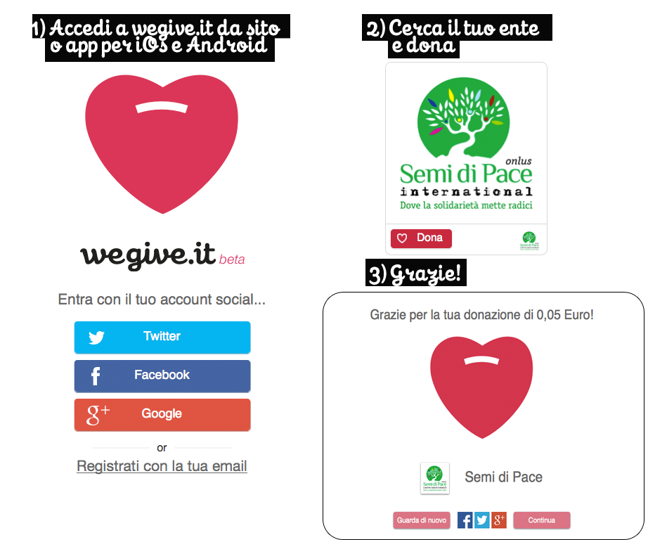 Semi di Pace_Wegive.it